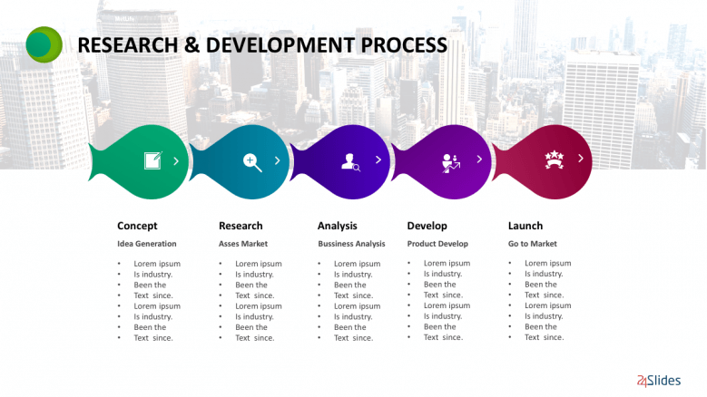 Research and development slide with five icons process