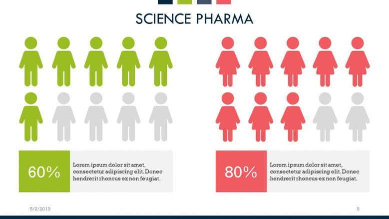 science pharma slide with infographic and data comparison