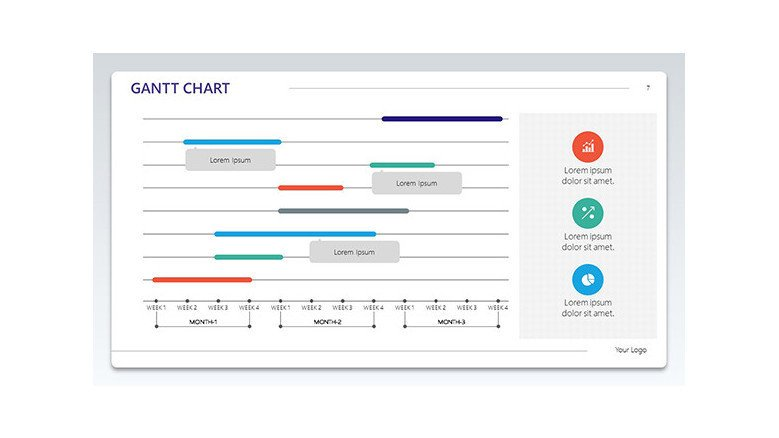 Gantt chart with multiple variations