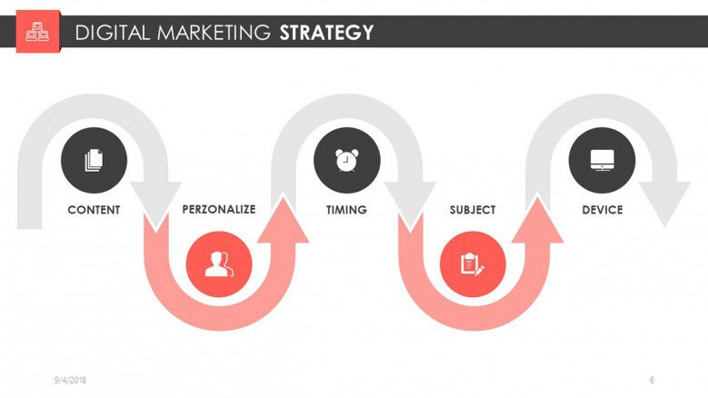 digital marketing strategy presentation slide in chart