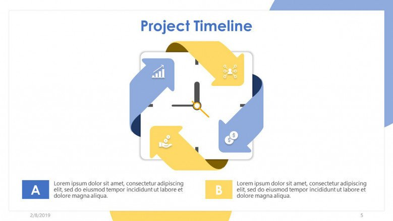 project timeline with four time frame in cycle chart