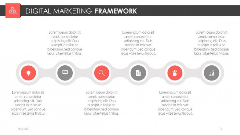 Digital marketing framework presentation slide in texts