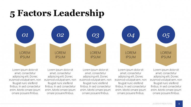Leadership Pillars Slide