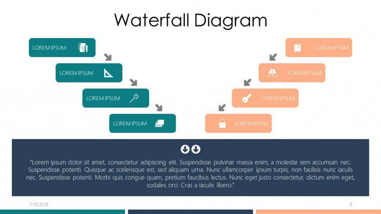 waterfall process diagram slide with text