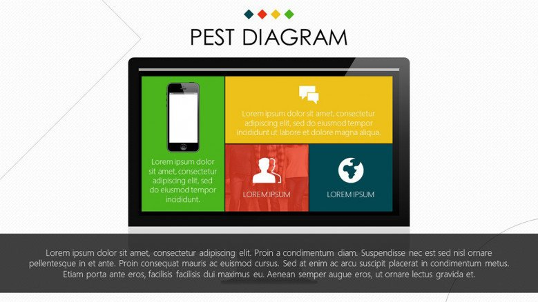 PEST Diagram in mobile app