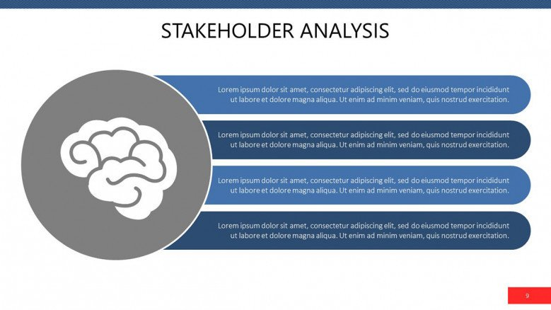 Stakeholder Analysis in a narrative chart