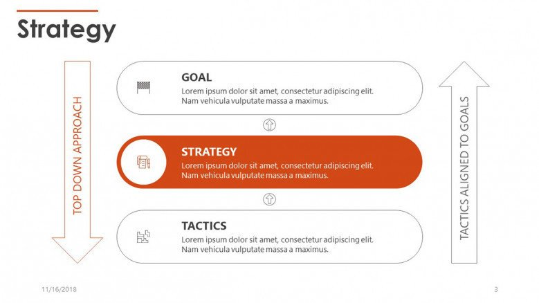 strategy slide with three key factors and arrows