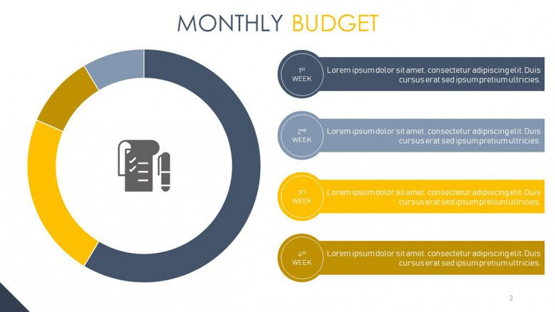 Project budget estimations