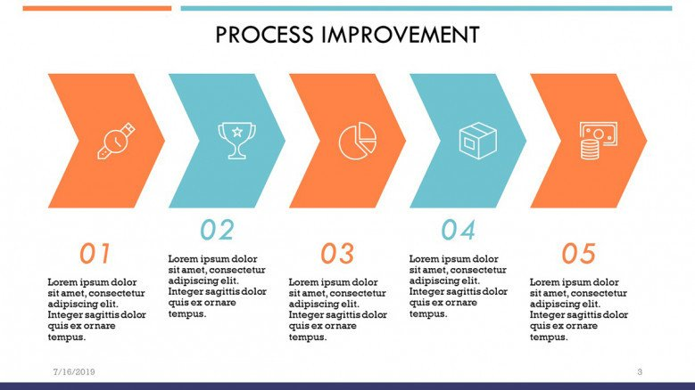 DMAIC Process Improvement Diagram