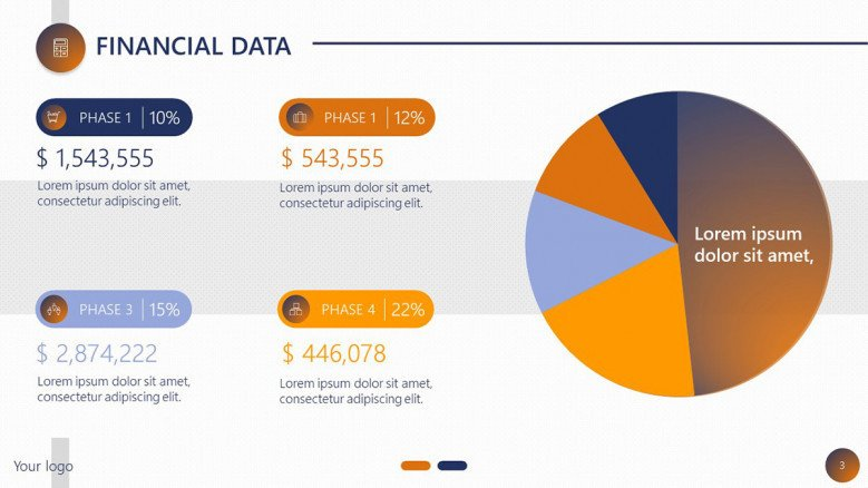 project planning financial data analysis in pie chart