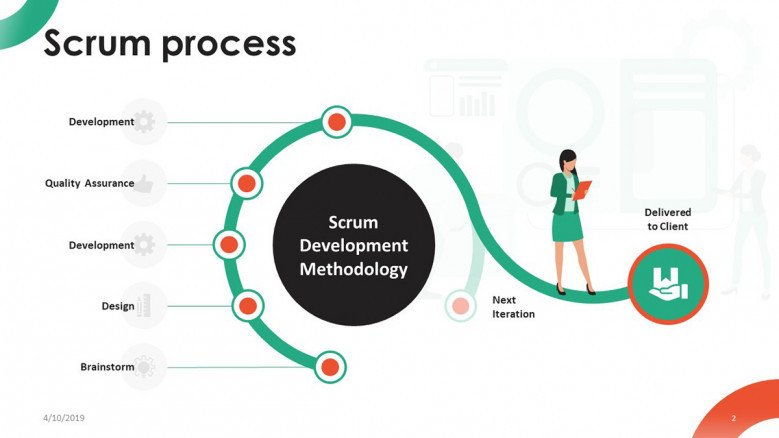 scrum process task development chart with playful illustration