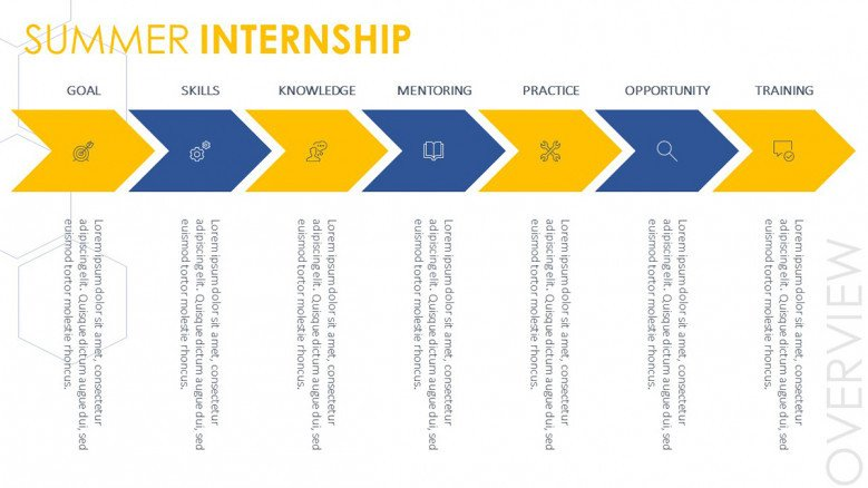 Summer Internship Program Slide