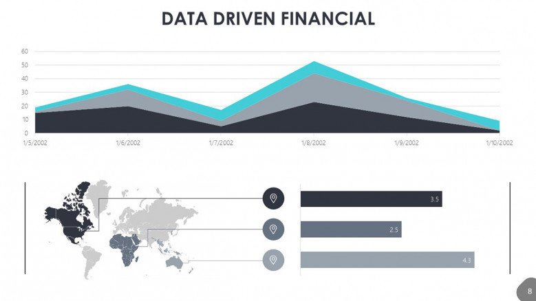 data driven financial cockpit chart with area chart, world map, and horizontal bar chart