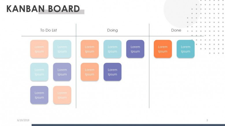 kanban board task planning progress