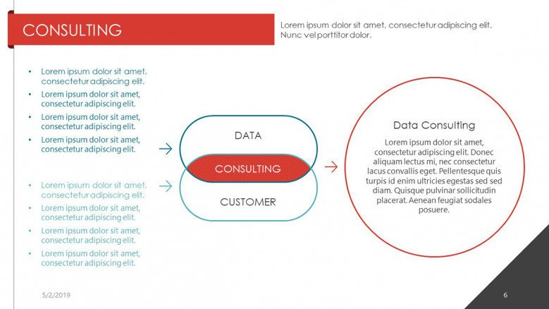 consulting slide in venn diagram with text summary
