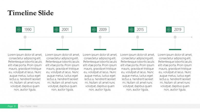 Timeline for a Boston Consulting Group Presentation
