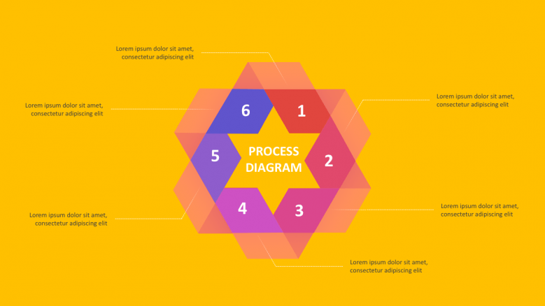 Process diagram with full color background and 6 text sections
