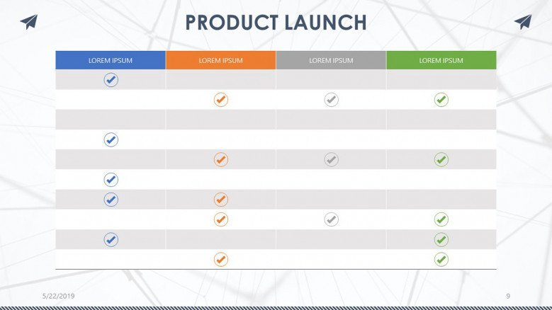 product launch data analysis in table