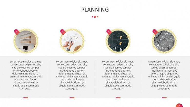 marketing planning in timeline chart with four key factors in text and image