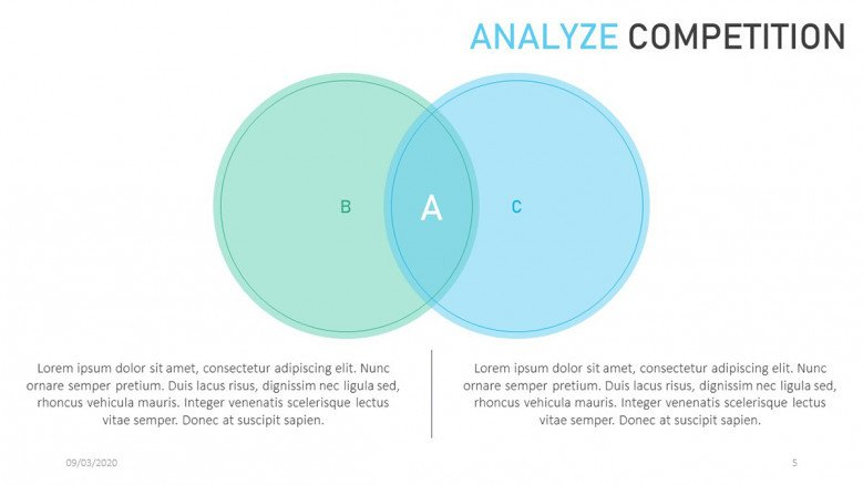 Corporate Venn Diagrams for analyzing competition