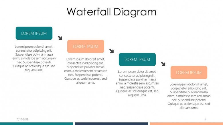 waterfall diagram with key summary in text box