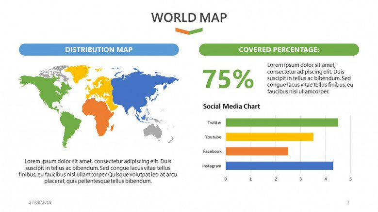 world map slide for social media analysis presentation with graphs and charts
