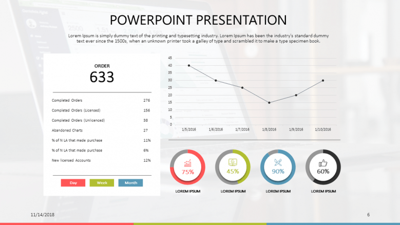 generic data driven presentation with line chart and pie chart