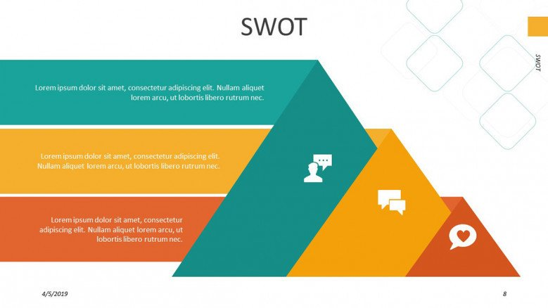 SWOT analysis key factors in funnel chart
