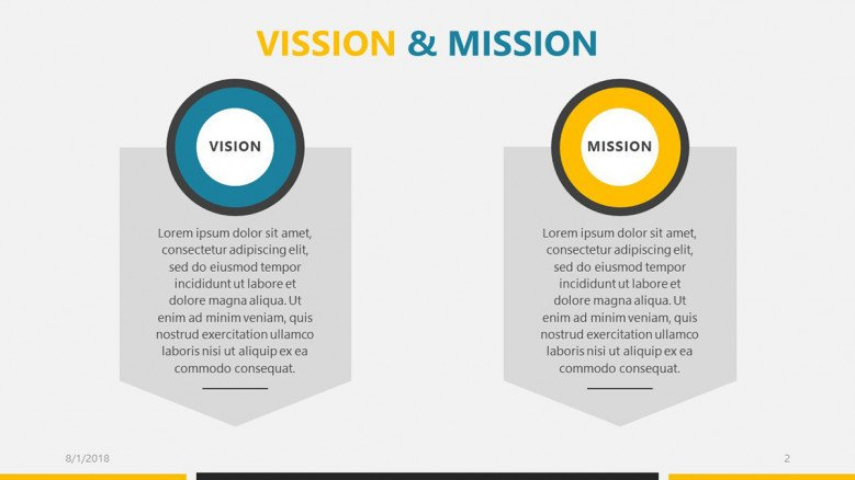 business roadmap vision and mission key description