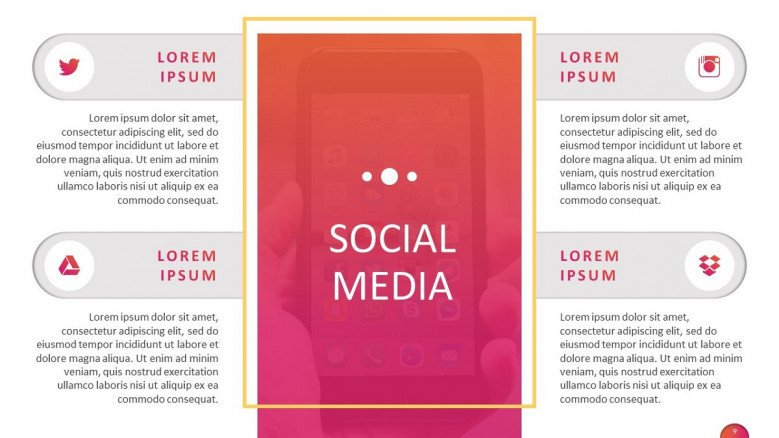 social media marketing slide in four key factors with text