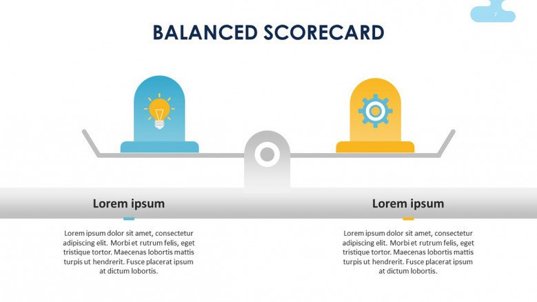 Balanced Scorecard Comparison Slide for Performance Review