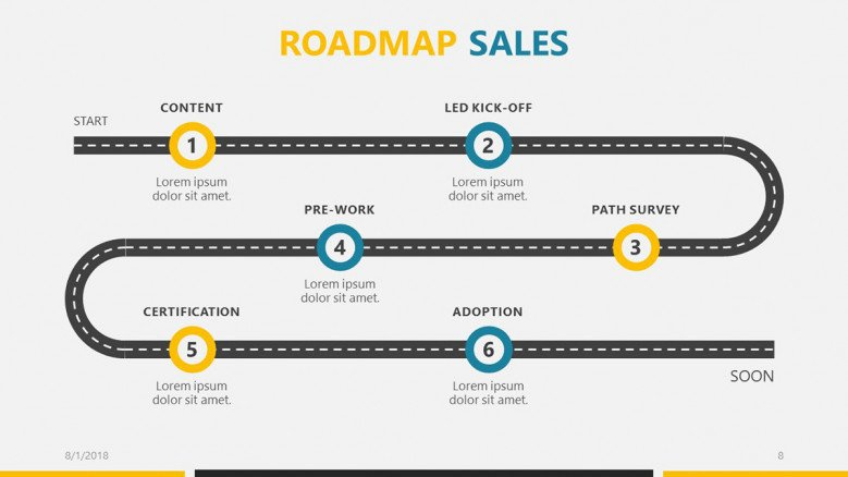 business roadmap on sales