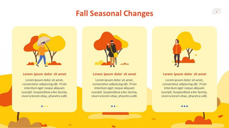 Fall Seasonal Changes Slide with illustrations of autumnal trees