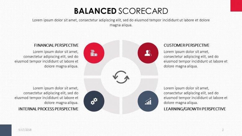 balance scorecard metrics in four key factor summary