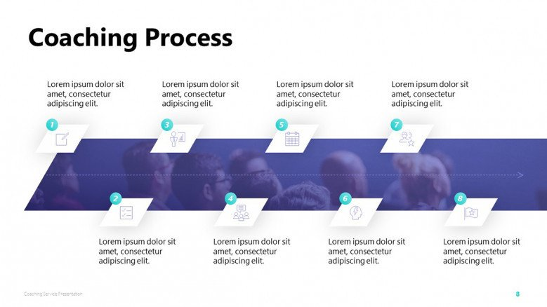 Coaching PowerPoint Process Slide