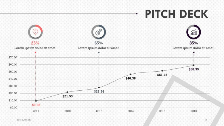 pitch deck slide in line chart