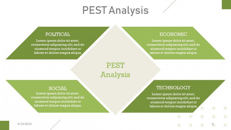 PEST Analysis Matrix Slide