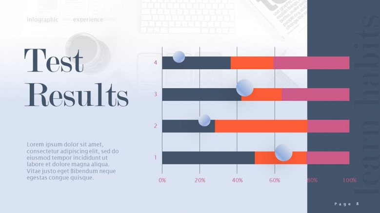 Design Thinking's Test PowerPoint Slide featuring bar charts