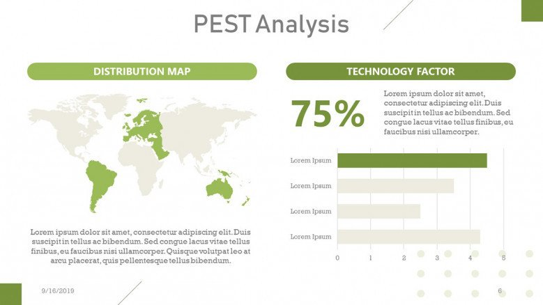 PEST Analysis Technological Factors Slide with a world map and bar chart