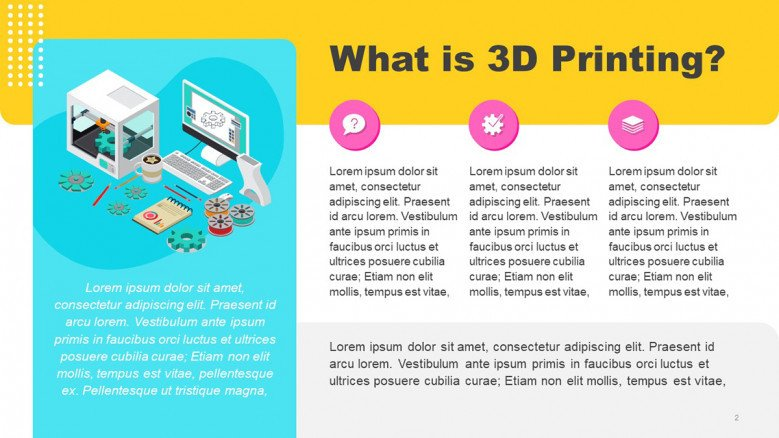 What is 3D printing Slide with illustrations