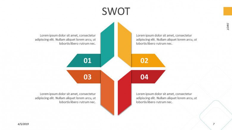 SWOT analysis in matrix chart