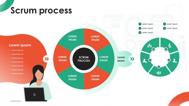 scrum process deck in circle chart