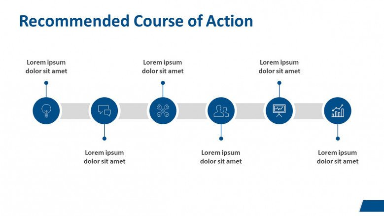 Actions Timeline Slide for a Business Case Presentation