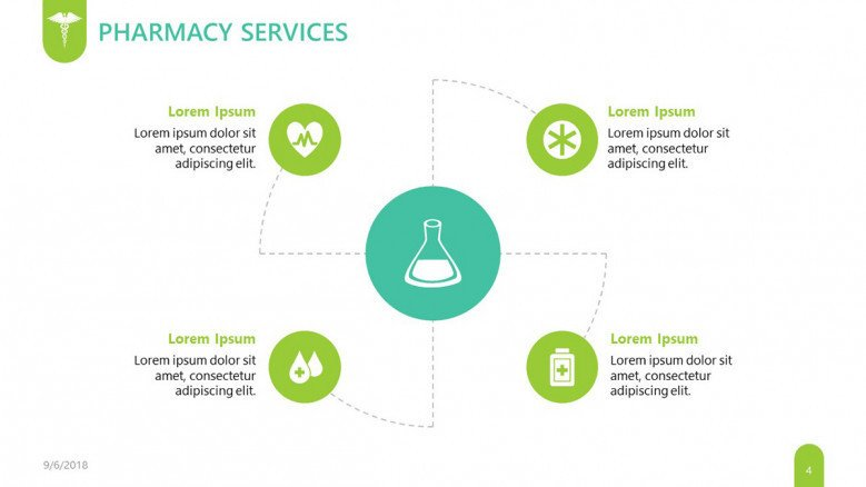 pharmaceutical pharmacy services slide in four key factors with icons and text