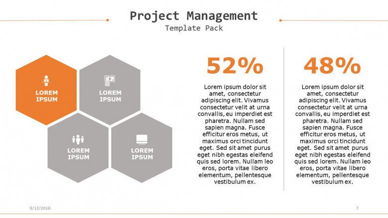 project management with four key factors and compared data