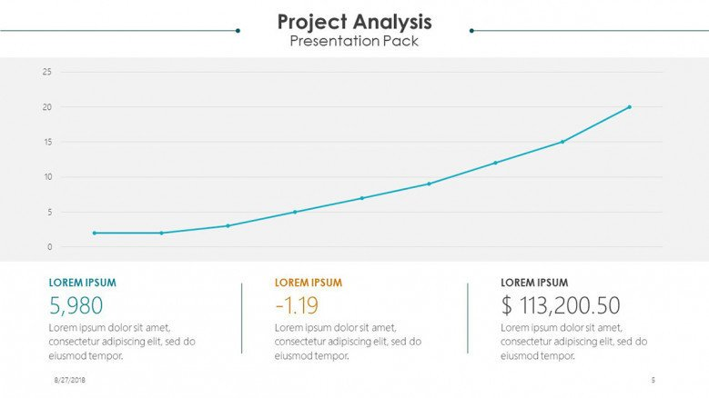 project analysis slide in graph to measure budget in comparison