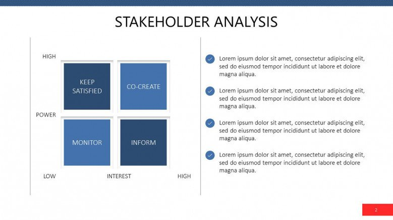 Stakeholder Analysis boxed diagram with four sections and detailed explanations