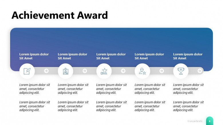 Employee Awards Timeline
