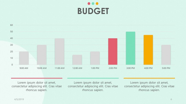 vertical bar chart for budget analysis