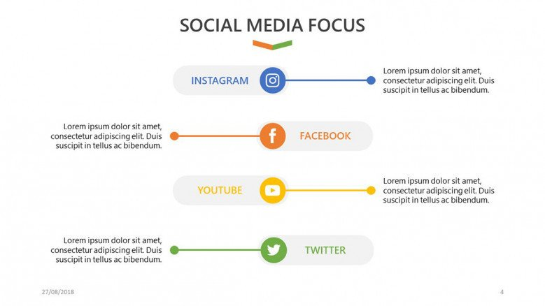 social media focus slide for social media analysis presentation with data